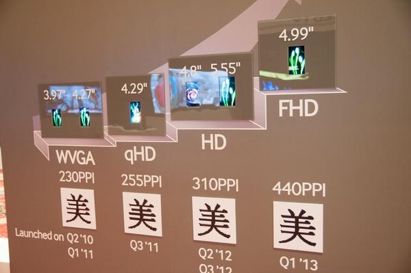 Экран Samsung Galaxy S4 с разрешением Full HD