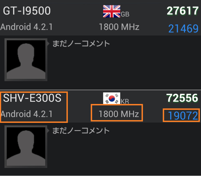 Результаты теста Антуту Samsung Galaxy S4 i9500