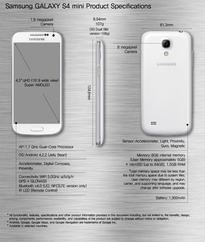Спецификация Samsung Galaxy S4 Mini