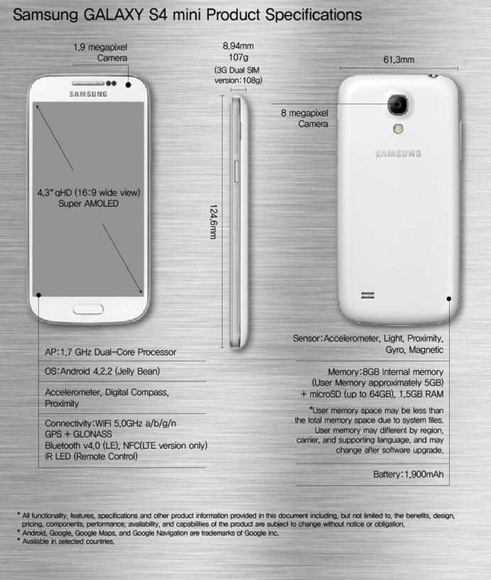 Спецификация Samsung Galaxy S4 Mini