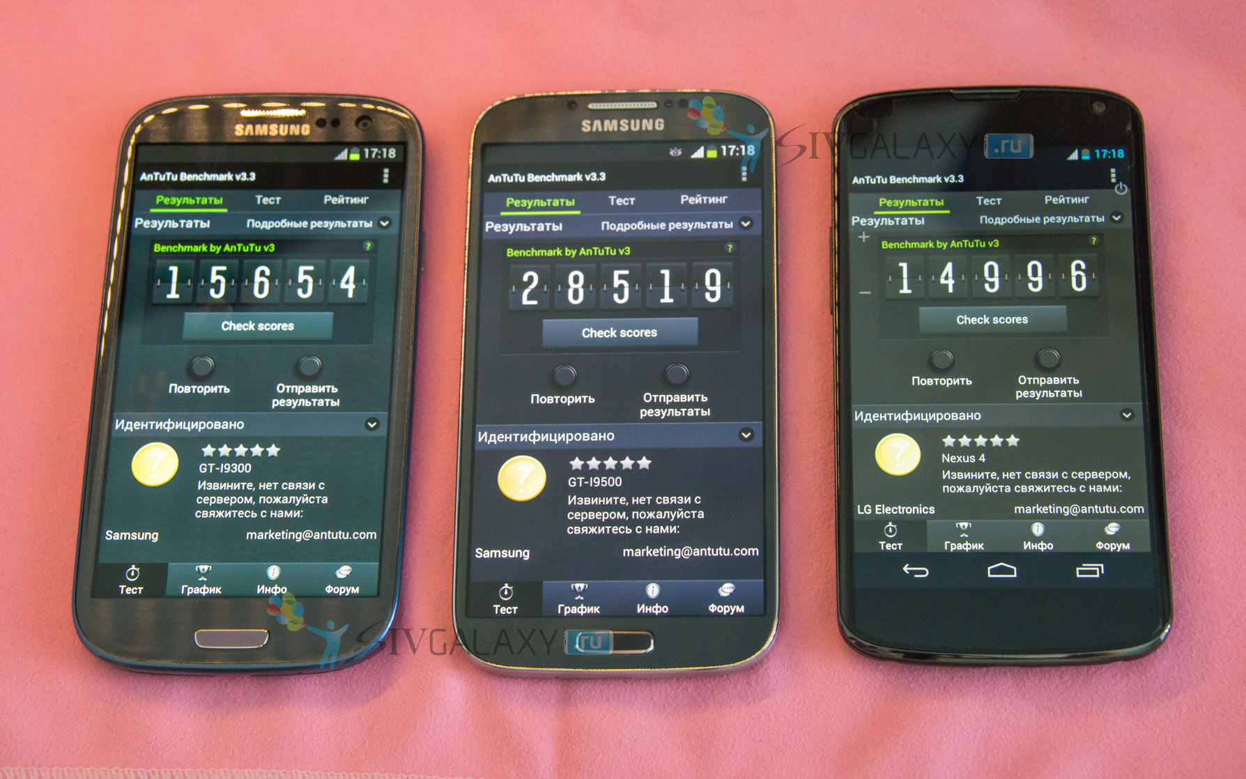 Samsung Galaxy S3 S4 Nexus 4 тесты
