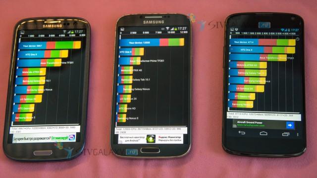 Samsung Galaxy S3 S4 Nexus 4 тест Quadrant Standart