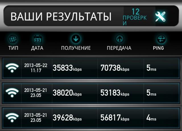 Galaxy S4 и Galaxy S3 - сравниваем качество Wi-Fi