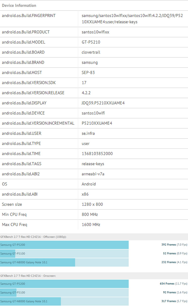 Samsung Galaxy Tab 3 10.1 с процессором Intel Atom Z2560