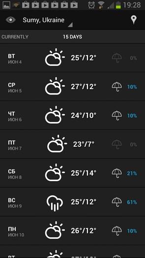 Eye In Sky Weather – в курсе о погоде для Android