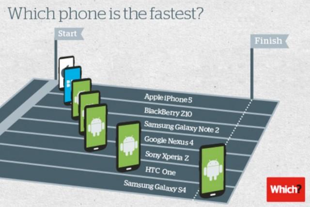 По результатам тестов Galaxy S4 - лучший
