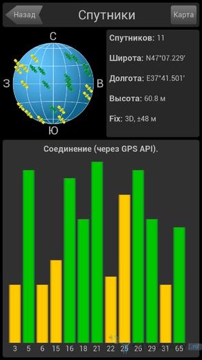 Navitel 7.5.0.200 для Samsung Galaxy S4 - спутники