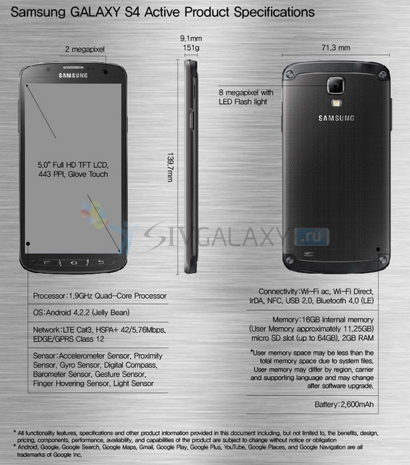 Samsung Galaxy S4 Active - характеристики