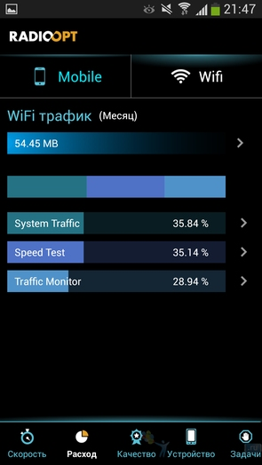 Traffic Monitor для Galaxy S4 - мониторинг интернет трафика