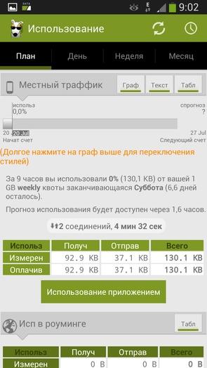 3G Watchdog Pro - полный контроль трафика на Galaxy S4