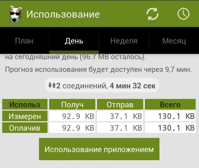 3G Watchdog Pro - контроль трафика на Galaxy S4