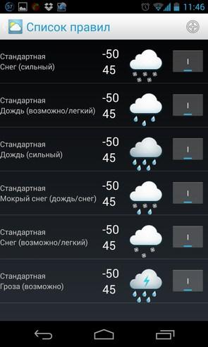 FineWeather Widget  - анимированный виджет погоды на Android