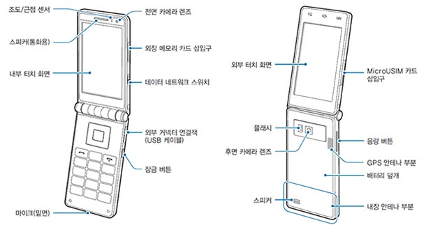 Samsung Galaxy Folder характеристики