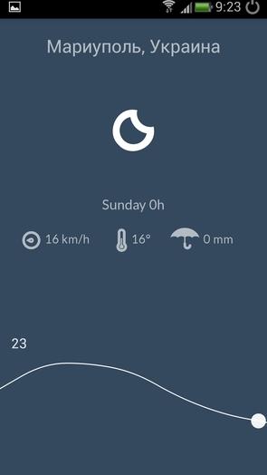 Nice Weather - погода на Samsung Galaxy S4