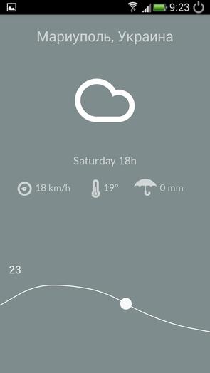 Nice Weather - программа погоды