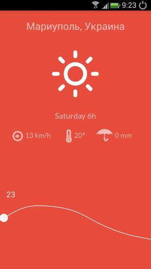 Nice Weather - минималистичная погода для Галакси С4