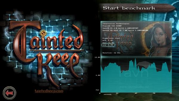 Tainted Keep - встроенный тест графики