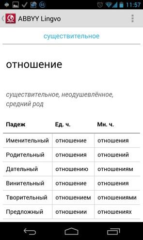 ABBYY Lingvo Dictionaries - словари на Galaxy S4