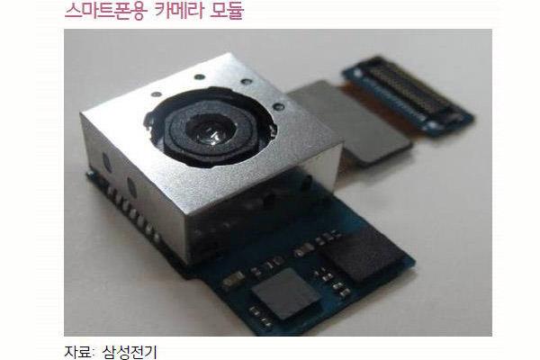 Новые слухи о камере в Samsung Galaxy S5