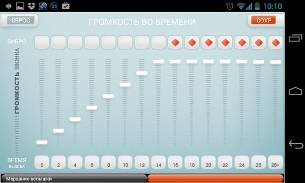 Talking Ring - приложение на смартфоны Android