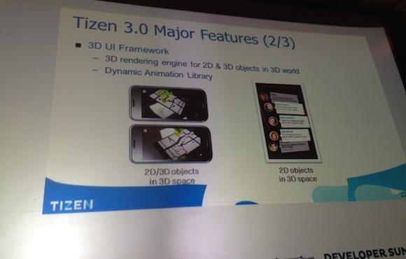 NX300M - первая камера от Samsung на Tizen