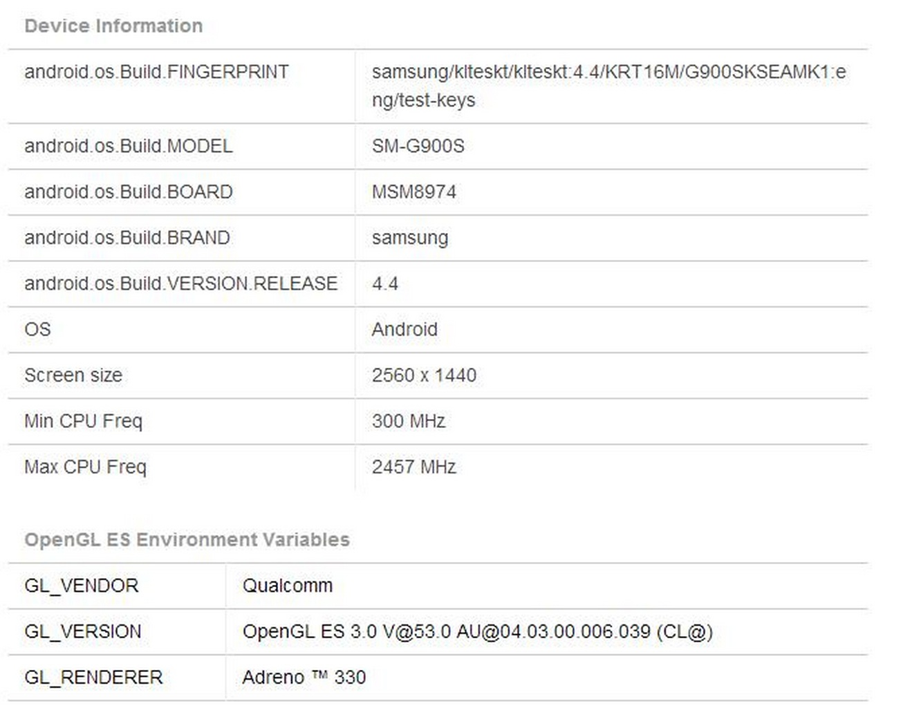 Samsung SM-G900S с дисплеем 2560x1440