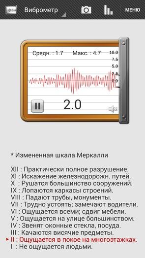 Sound Meter - шумомер для Galaxy S4 Note 3
