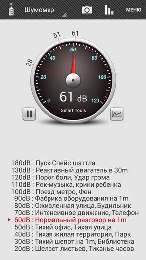 Sound Meter - шумомер в вашем смартфоне
