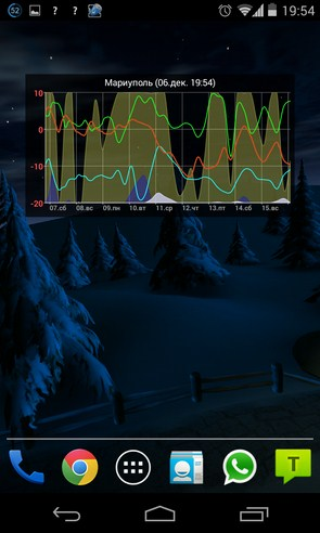 Winter 3D, True Weather - живые обои на Samsung Galaxy S4
