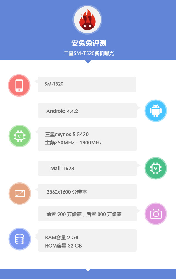 Galaxy Tab Pro 10.1 SM-T520 появился в AnTuTu