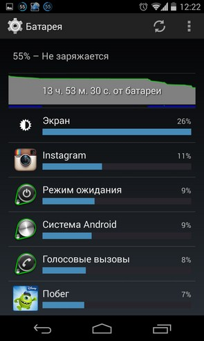 Battery Widget Reborn - виджет батареи на Android