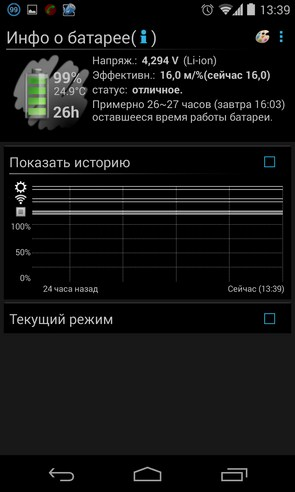 Battery widget - виджет батареи на смартфоны Android