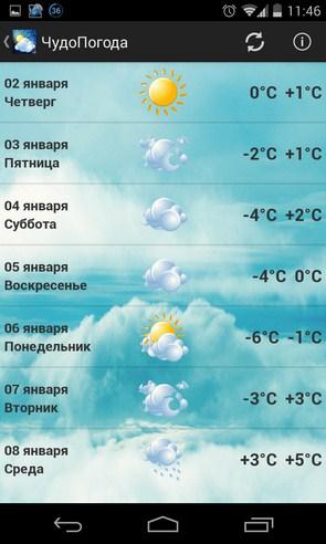 Чудо Погода на Samsung Galaxy S4