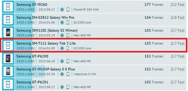 Samsung Galaxy Tab 3 Lite тесты