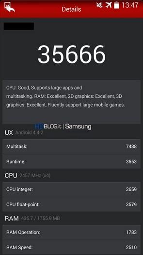 Результаты тестирования тестовой версии Galaxy S5 в AnTuTu
