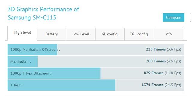 Samsung Galaxy S5 Zoom - характеристики камерофона