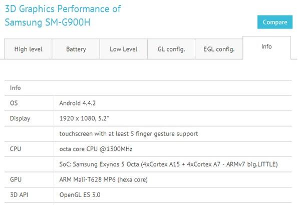 Информаци и характеристики Samsung Galaxy S5 SM-G900H с базы GFXBench