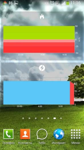 Батарея – полный контроль аккумулятора для Galaxy S5, S4, S3, Note 3, Ace 2