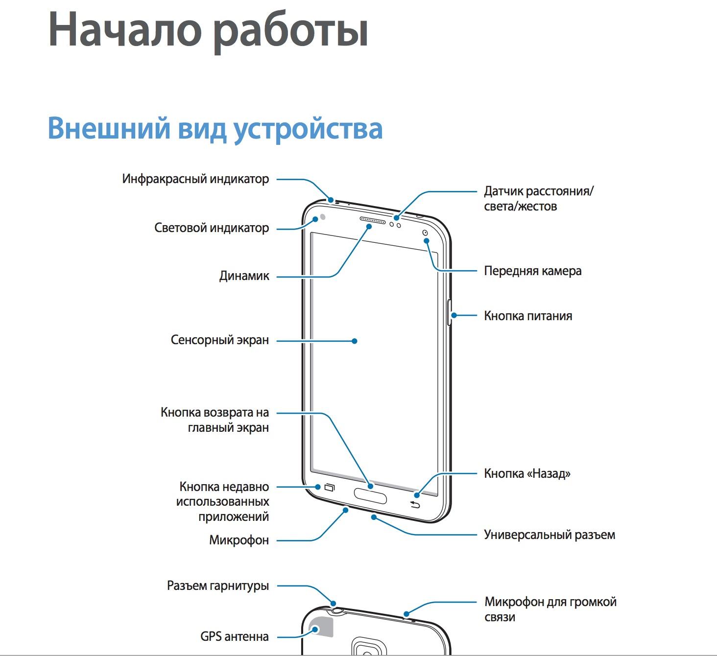 Скачать инструкцию на Galaxy S5 в PDF