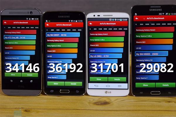 тестирование Samsung Galaxy S5 в бенчмарках и сравнение с другими смартфонами