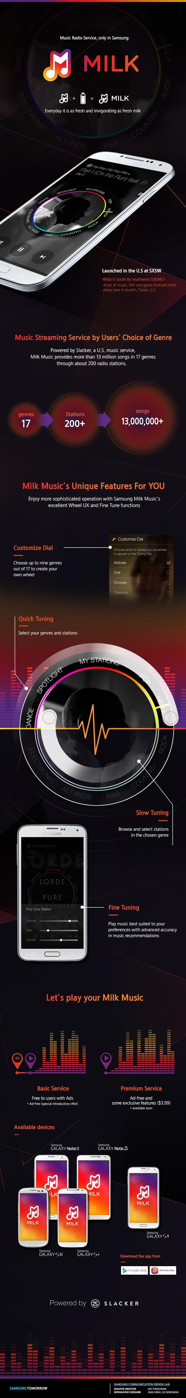 Обновление музыкального сервиса Milk Music от Samsung