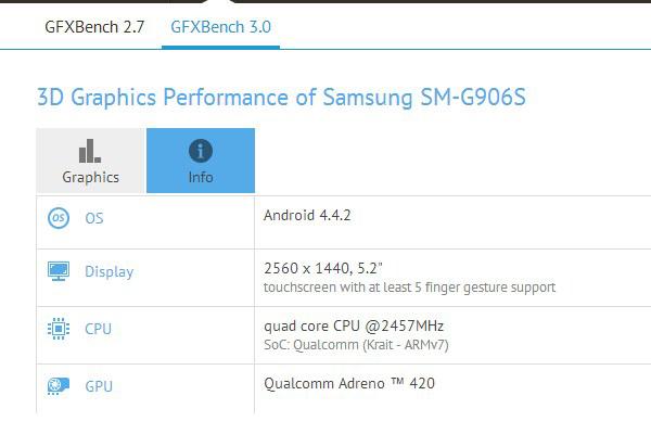 Засветился смартфон Samsung SM-G906S с QHD-дисплеем (2560×1440)