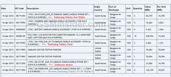 Новые модели устройств Samsung тестируются в Индии