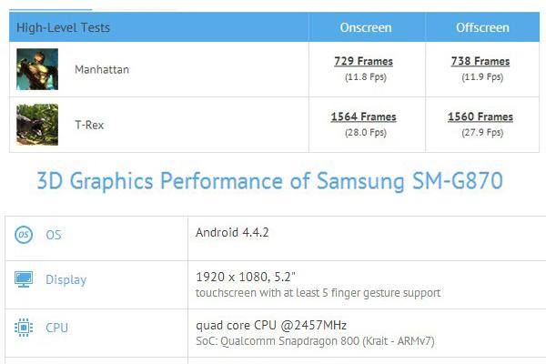 Характеристики Samsung Galaxy S5 Active (SM-G870) выплыли из GFXBench