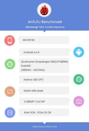 Samsung Galaxy Note 4 с Exynos (SM-N910C) и Snapdragon (SM-N910S)