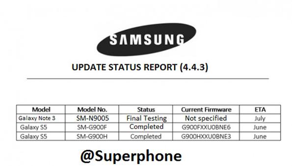 Android 4.4.3 скоро выйдет для Samsung Galaxy S5 и Note 3