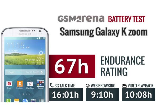 Samsung Galaxy K Zoom - тест атономности работы аккумулятора