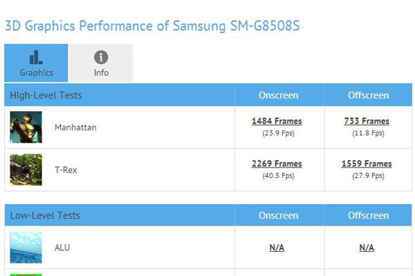 Samsung SM-G850 и SM-G8508S - новые смартфоны с 4,7-дюймовыми дисплеями
