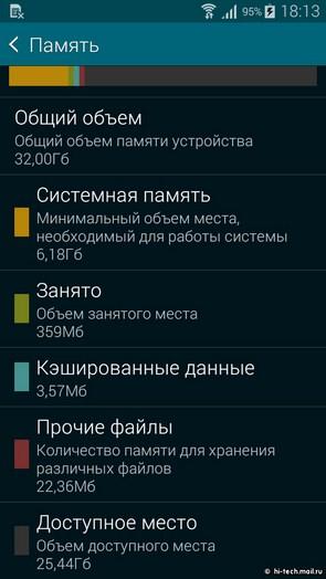 Обзор Samsung Galaxy Alpha - фото, дизайн, характеристики