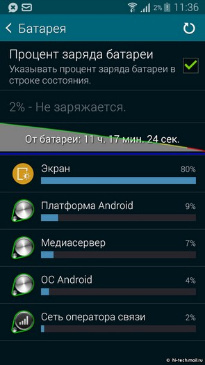 Обзор Samsung Galaxy Alpha - фото, дизайн, характеристики